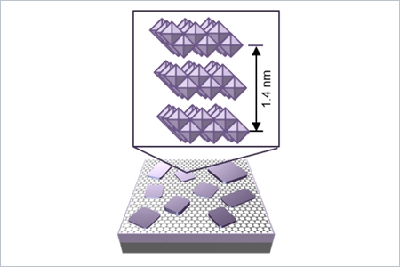 Epitaxially-grown molybdenum oxide advances as a bulk-like 2D dielectric layer