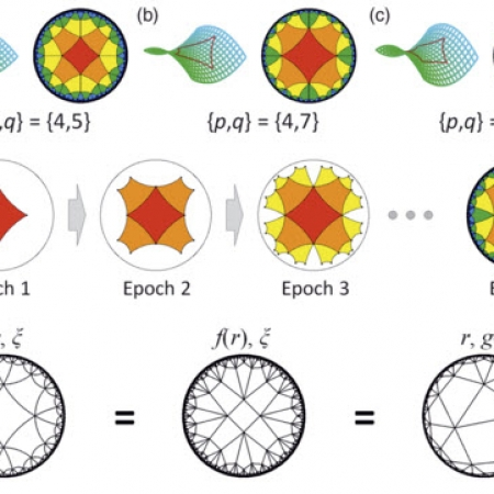 Topological Hyperbolic Lattices